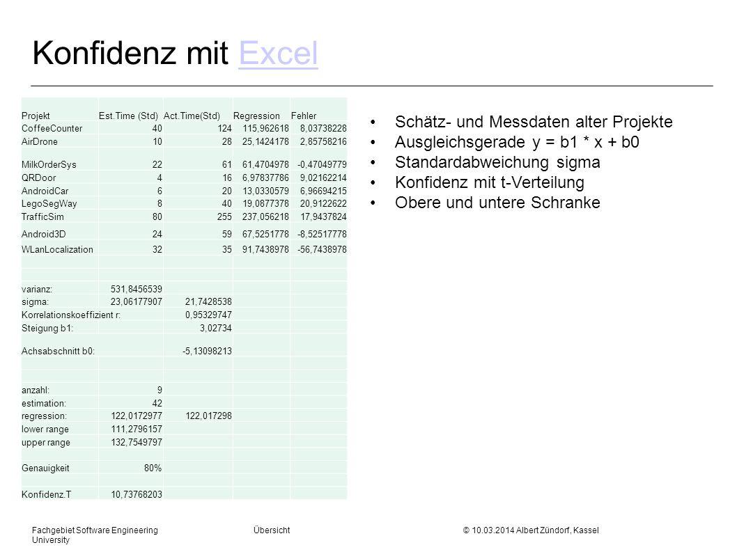 Fachgebiet Software Engineering Übersicht © 10.03.2014 Albert Zündorf, Kassel University Schätzgenauigkeit: Konfidenzintervall 2