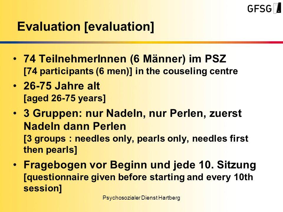 74 TeilnehmerInnen (6 Männer) im PSZ [74 participants (6 men)] in the couseling centre 26-75 Jahre alt [aged 26-75 years] 3 Gruppen: nur Nadeln, nur P