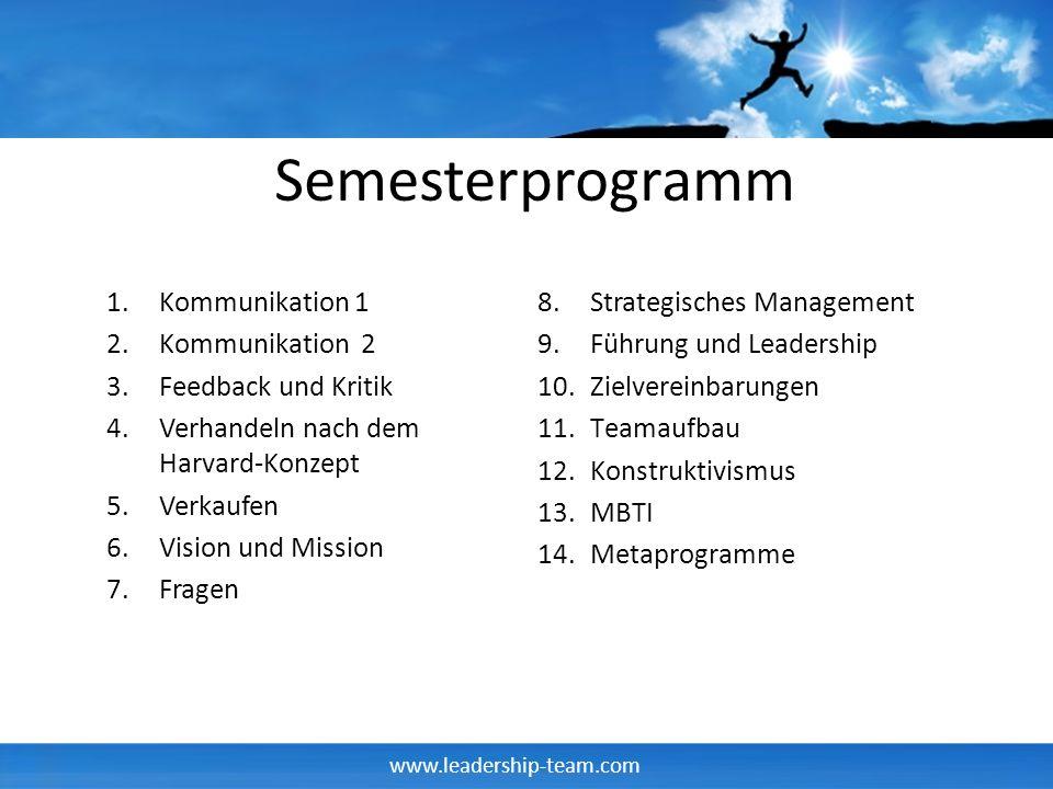 www.leadership-team.com Grundlagen TA Wenn wir kommunizieren, dann reagieren wir aus einem unserer 3 Ich-Zustände.