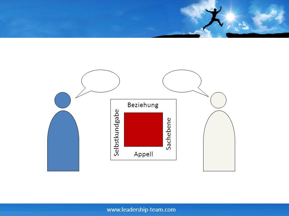 www.leadership-team.com Sachebene Daten, Fakten und Sachverhalte stehen im Vordergrund.