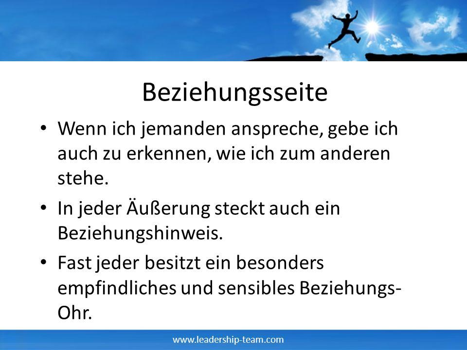 www.leadership-team.com Eltern-Ich Sprache Immer Niemals Ein für allemal Urteilende kritische Wörter (faul, schlecht, unakzeptabel) Denke immer daran… Wie oft habe ich Dir schon gesagt..