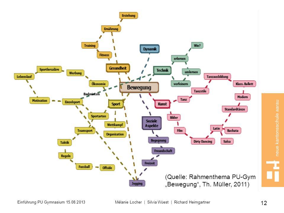 (Quelle: Rahmenthema PU-Gym Bewegung, Th. Müller, 2011) 12 Einführung PU Gymnasium 15.08.2013 Mélanie Locher | Silvia Wüest | Richard Heimgartner