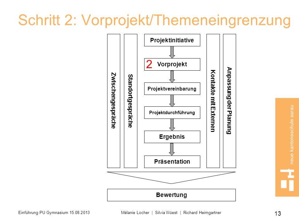 Schritt 2: Vorprojekt/Themeneingrenzung Anpassung der Planung Zwischengespräche Standortgespräche Kontakte mit Externen Projektinitiative Vorprojekt P