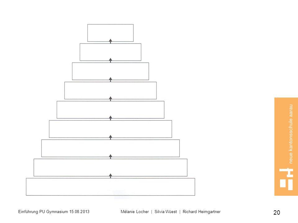 20 Einführung PU Gymnasium 15.08.2013 Mélanie Locher | Silvia Wüest | Richard Heimgartner
