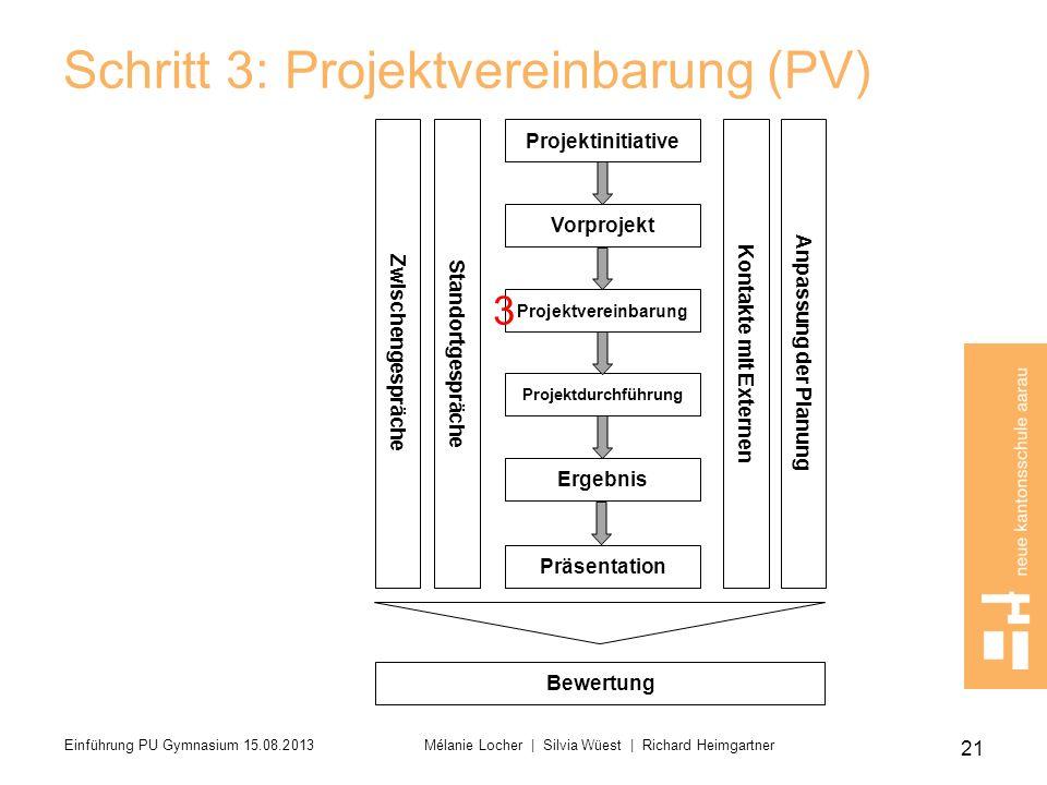 Schritt 3: Projektvereinbarung (PV) Anpassung der Planung Zwischengespräche Standortgespräche Kontakte mit Externen Projektinitiative Vorprojekt Proje