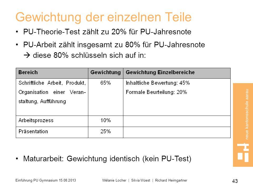 Gewichtung der einzelnen Teile PU-Theorie-Test zählt zu 20% für PU-Jahresnote PU-Arbeit zählt insgesamt zu 80% für PU-Jahresnote diese 80% schlüsseln