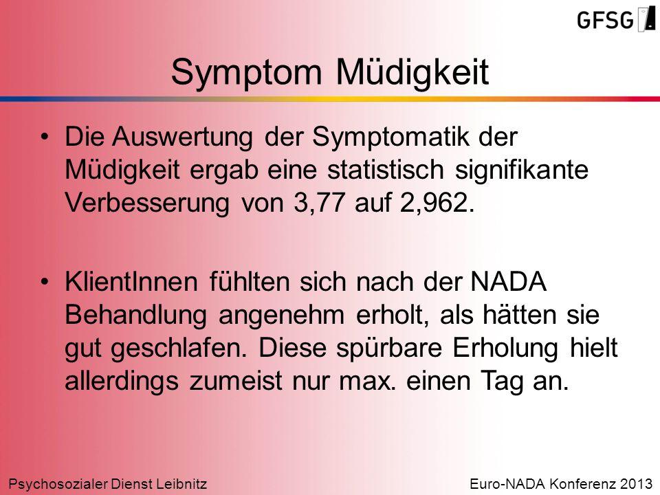 Psychosozialer Dienst LeibnitzEuro-NADA Konferenz 2013 Die Auswertung der Symptomatik der Müdigkeit ergab eine statistisch signifikante Verbesserung v