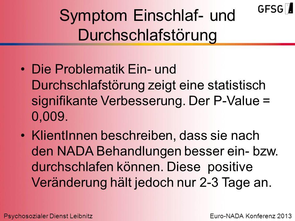 Psychosozialer Dienst LeibnitzEuro-NADA Konferenz 2013 Symptom Einschlaf- und Durchschlafstörung Die Problematik Ein- und Durchschlafstörung zeigt ein