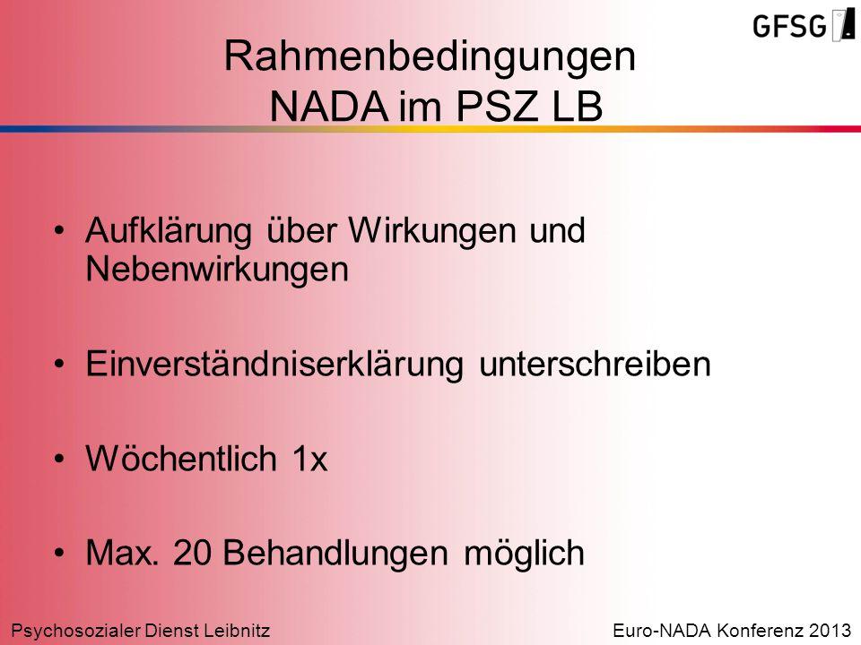 Psychosozialer Dienst LeibnitzEuro-NADA Konferenz 2013 Rahmenbedingungen NADA im PSZ LB Aufklärung über Wirkungen und Nebenwirkungen Einverständniserk