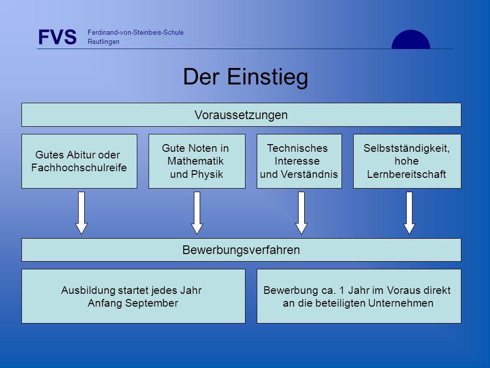 FVS Ferdinand-von-Steinbeis-Schule Reutlingen Der Einstieg Gutes Abitur oder Fachhochschulreife Technisches Interesse und Verständnis Selbstständigkei