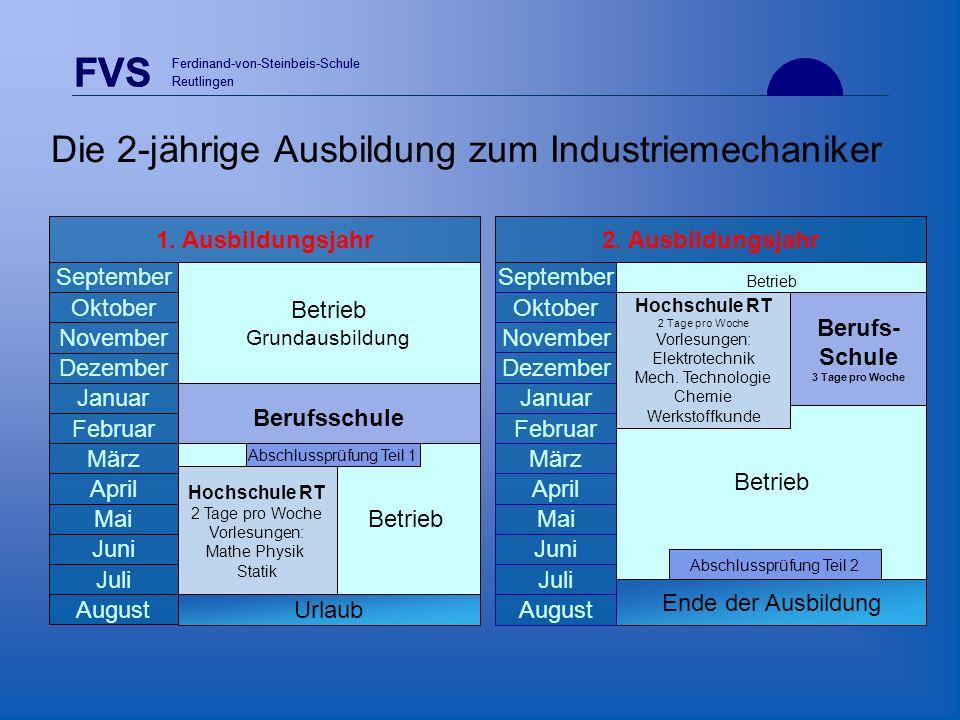 FVS Ferdinand-von-Steinbeis-Schule Reutlingen Betrieb FVS Ferdinand-von-Steinbeis-Schule Reutlingen Die 2-jährige Ausbildung zum Industriemechaniker 1