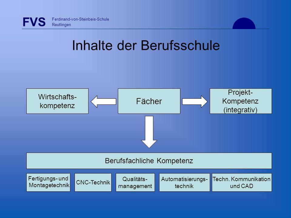 FVS Ferdinand-von-Steinbeis-Schule Reutlingen Inhalte der Berufsschule Fächer Berufsfachliche Kompetenz Wirtschafts- kompetenz Qualitäts- management T