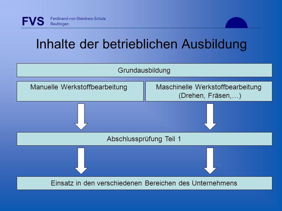 FVS Ferdinand-von-Steinbeis-Schule Reutlingen Inhalte der betrieblichen Ausbildung Grundausbildung Manuelle WerkstoffbearbeitungMaschinelle Werkstoffb