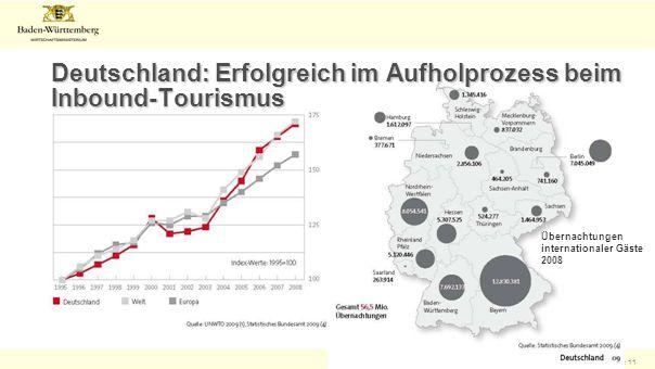 Folie 11 Deutschland: Erfolgreich im Aufholprozess beim Inbound-Tourismus Übernachtungen internationaler Gäste 2008