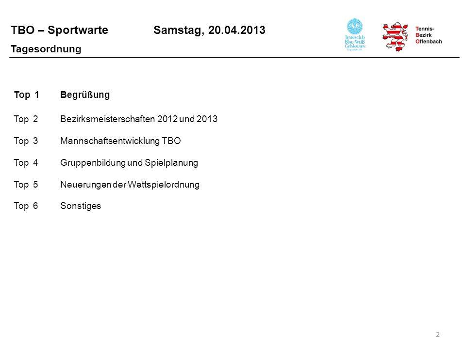 TBO – Sportwarte Samstag, 20.04.2013 2 Top 1Begrüßung Top 2Bezirksmeisterschaften 2012 und 2013 Top 3Mannschaftsentwicklung TBO Top 4Gruppenbildung un