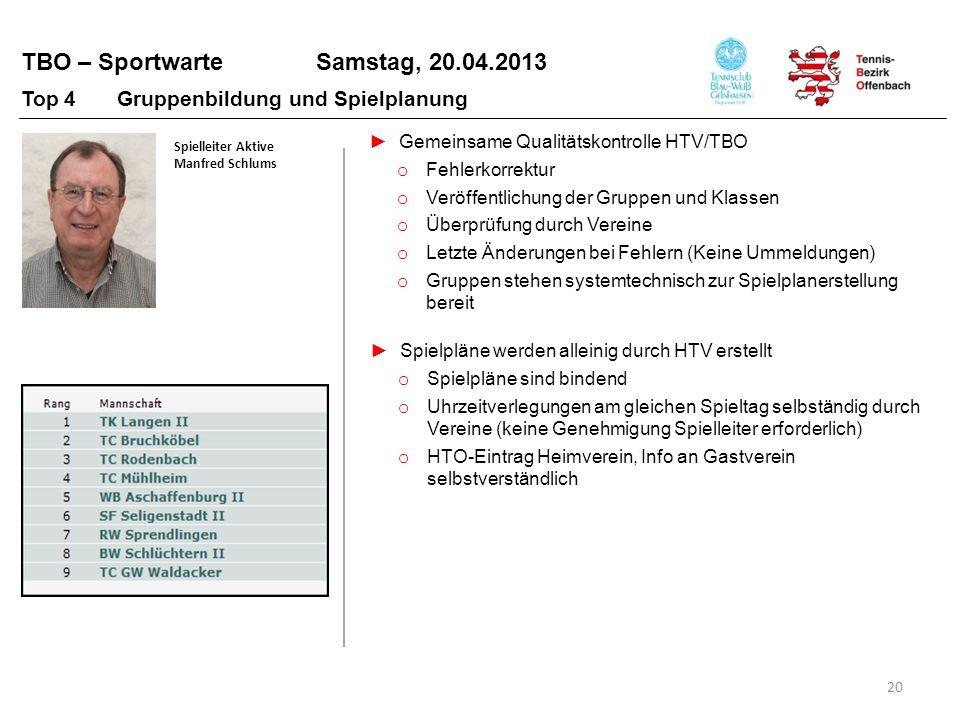 TBO – Sportwarte Samstag, 20.04.2013 20 Spielleiter Aktive Manfred Schlums Top 4 Gruppenbildung und Spielplanung Gemeinsame Qualitätskontrolle HTV/TBO