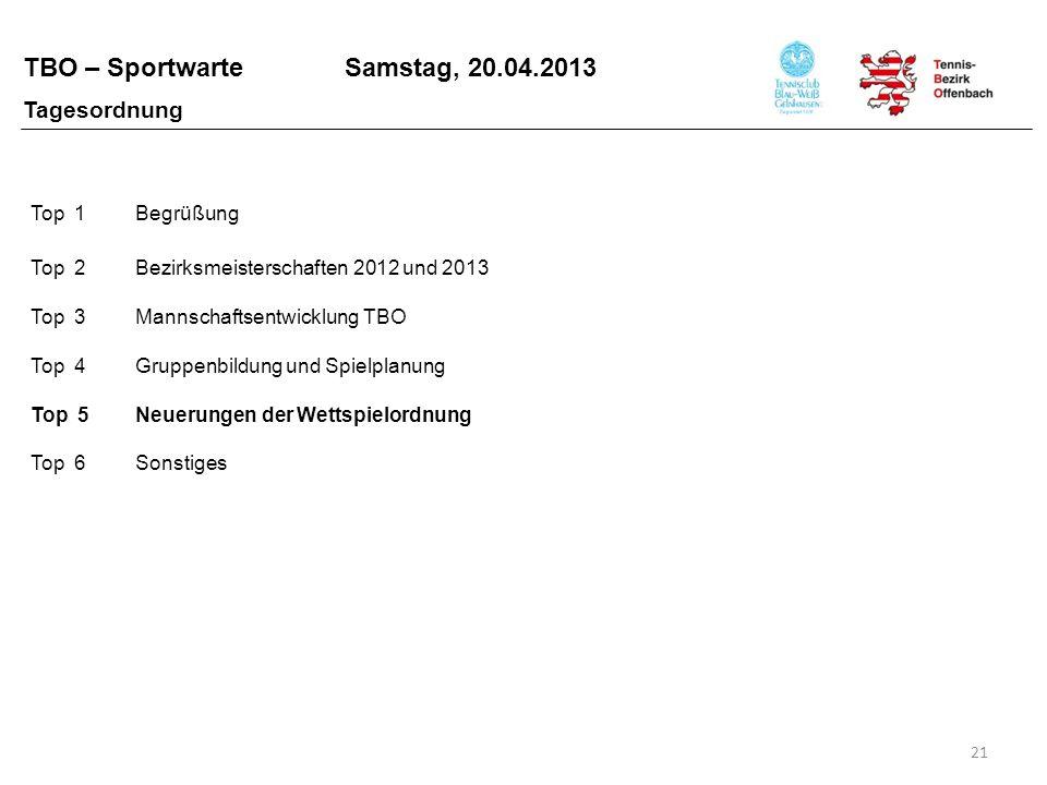 TBO – Sportwarte Samstag, 20.04.2013 21 Top 1Begrüßung Top 2Bezirksmeisterschaften 2012 und 2013 Top 3Mannschaftsentwicklung TBO Top 4Gruppenbildung u