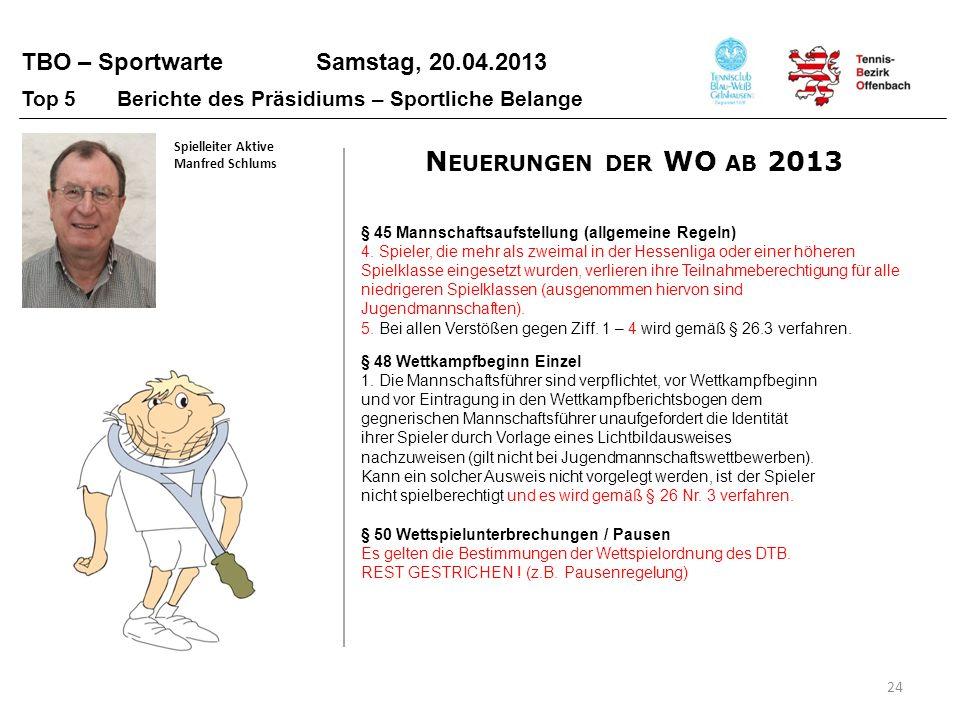 TBO – Sportwarte Samstag, 20.04.2013 24 Top 5 Berichte des Präsidiums – Sportliche Belange Spielleiter Aktive Manfred Schlums § 45 Mannschaftsaufstell