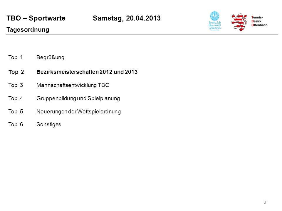 TBO – Sportwarte Samstag, 20.04.2013 3 Top 1Begrüßung Top 2Bezirksmeisterschaften 2012 und 2013 Top 3Mannschaftsentwicklung TBO Top 4Gruppenbildung un