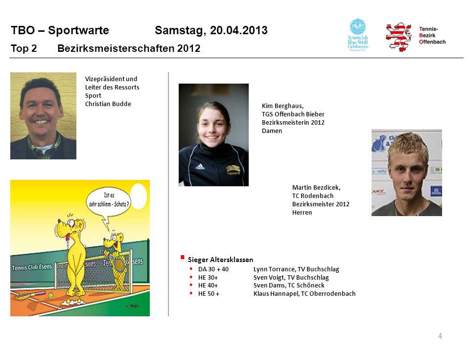 TBO – Sportwarte Samstag, 20.04.2013 4 Sieger Altersklassen DA 30 + 40Lynn Torrance, TV Buchschlag HE 30+Sven Voigt, TV Buchschlag HE 40+Sven Dams, TC