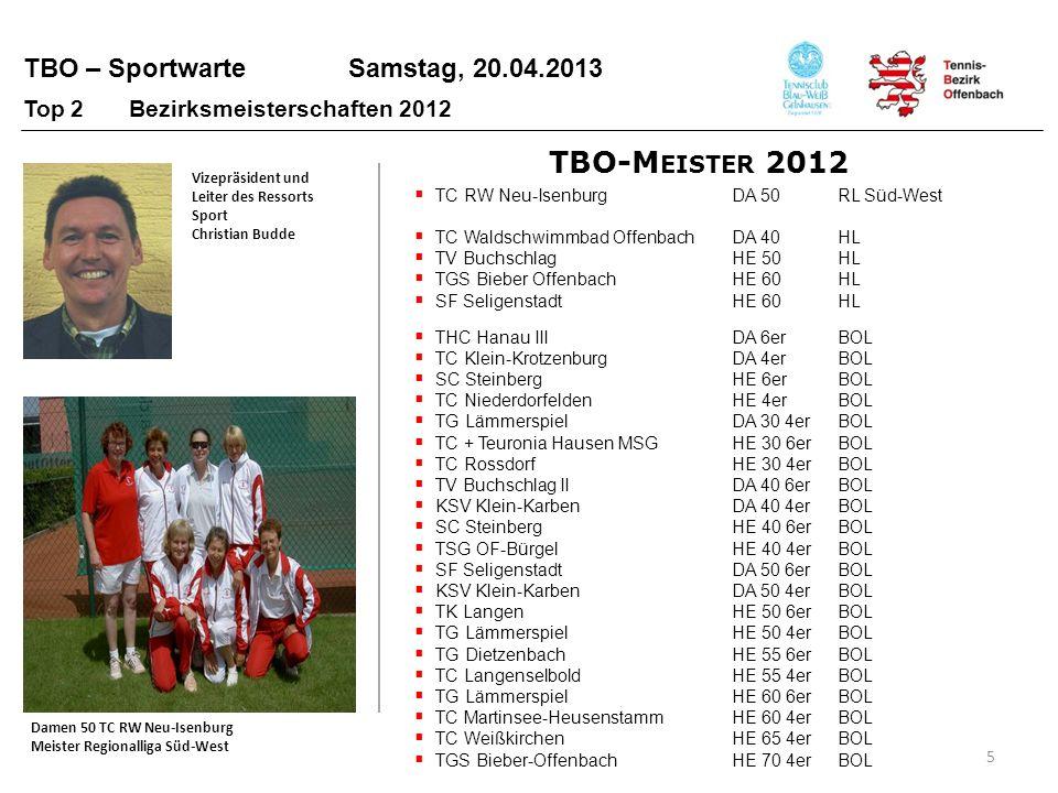 TBO – Sportwarte Samstag, 20.04.2013 6 200420052006200720082009201020112012 Damen15129811471813 Herren283930374431293129 Vizepräsident und Leiter des Ressorts Sport Christian Budde B EZIRKSMEISTERSCHAFTEN HTV schränkt Anzahl von Meldeplätzen für die Bezirke ein Nur die Sieger können vom TBO zu den Hessenmeisterschaften gemeldet werden extrem kontraproduktiv für die BZM-Teilnehmerfelder .