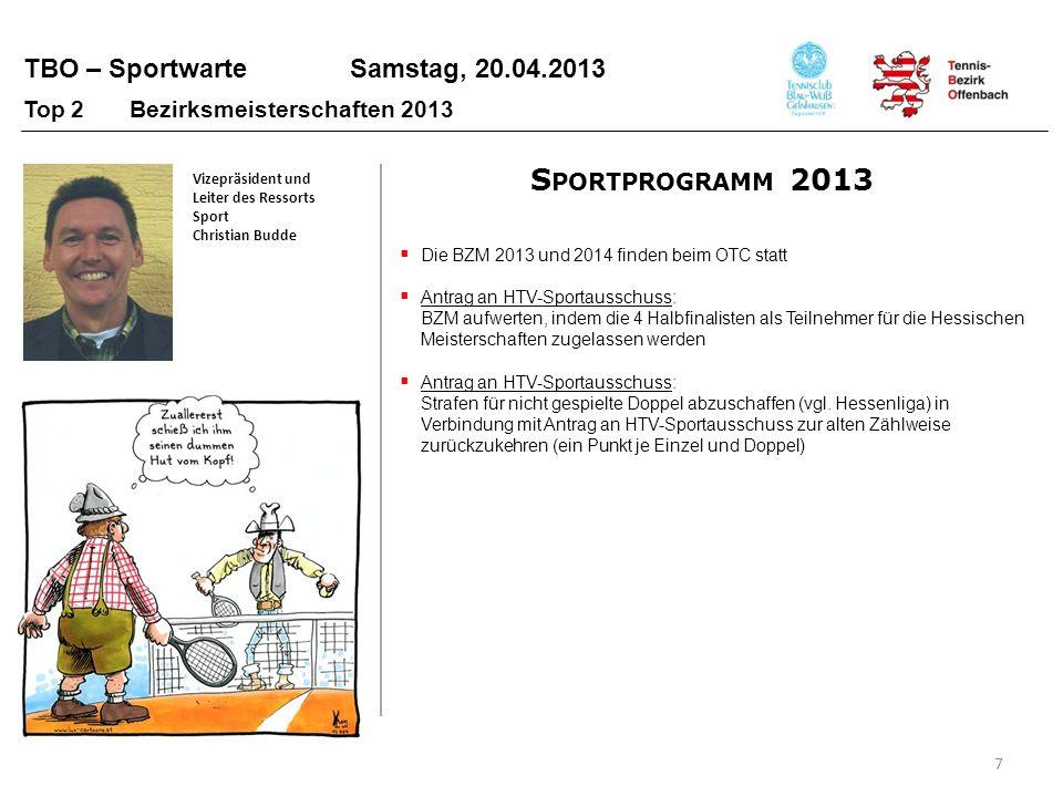 TBO – Sportwarte Samstag, 20.04.2013 28 Spielleiter Aktive Manfred Schlums Top 6 Sonstiges - Spielverlegungen Nur der Spielleiter verlegt Spiele außerhalb der 14-Tage-Frist der Heimatverein stellt hierzu einen Antrag .
