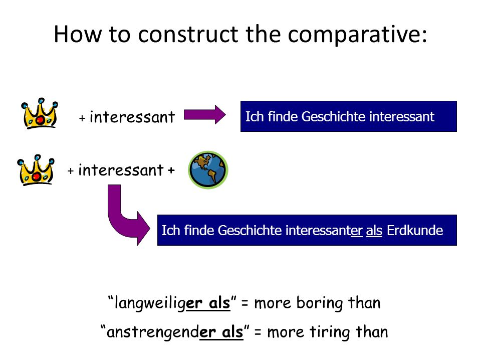 Ich finde Geschichte interessant + interessant + interessant + Ich finde Geschichte interessanter als Erdkunde langweiliger als = more boring than anstrengender als = more tiring than How to construct the comparative: