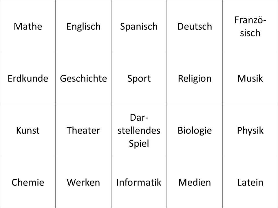 MatheEnglischSpanischDeutsch Franzö- sisch ErdkundeGeschichteSportReligionMusik KunstTheater Dar- stellendes Spiel BiologiePhysik ChemieWerkenInformatikMedienLatein