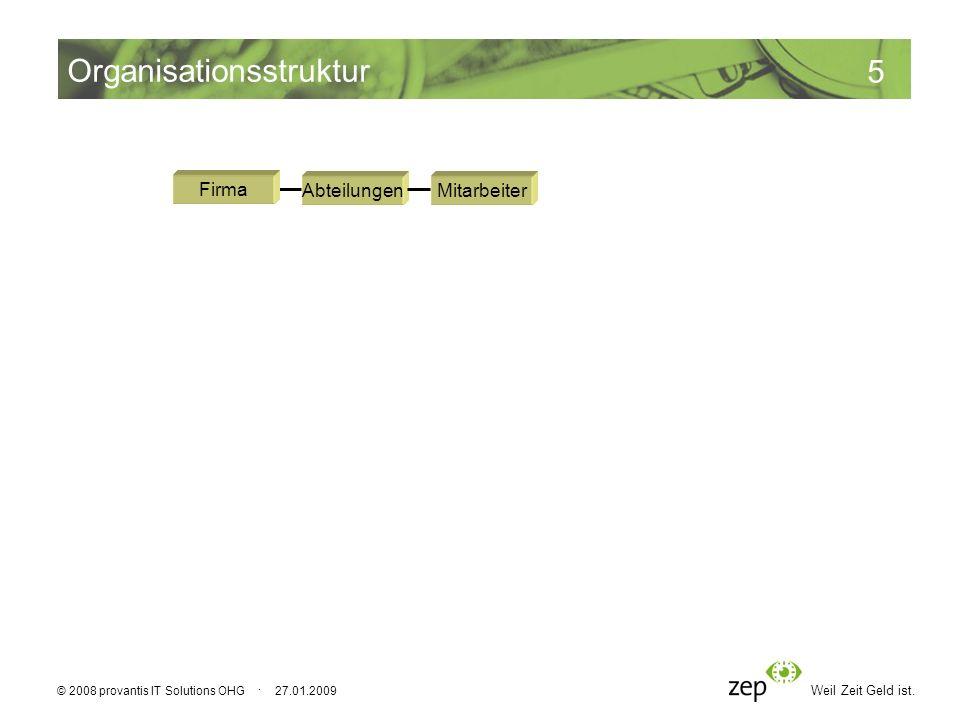 Weil Zeit Geld ist. 5 © 2008 provantis IT Solutions OHG · 27.01.2009 Abteilungen Firma Organisationsstruktur Mitarbeiter