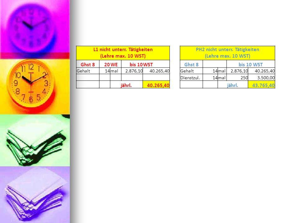 L1 nicht unterr. Tätigkeiten (Lehre max. 10 WST) PH2 nicht unterr. Tätigkeiten (Lehre max. 10 WST) Ghst 820WEbis 10WSTGhst 8 bis 10 WST Gehalt14mal2.8