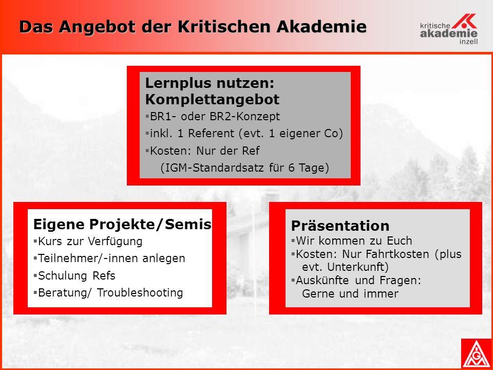 Das Angebot der Kritischen Akademie Lernplus nutzen: Komplettangebot BR1- oder BR2-Konzept inkl.