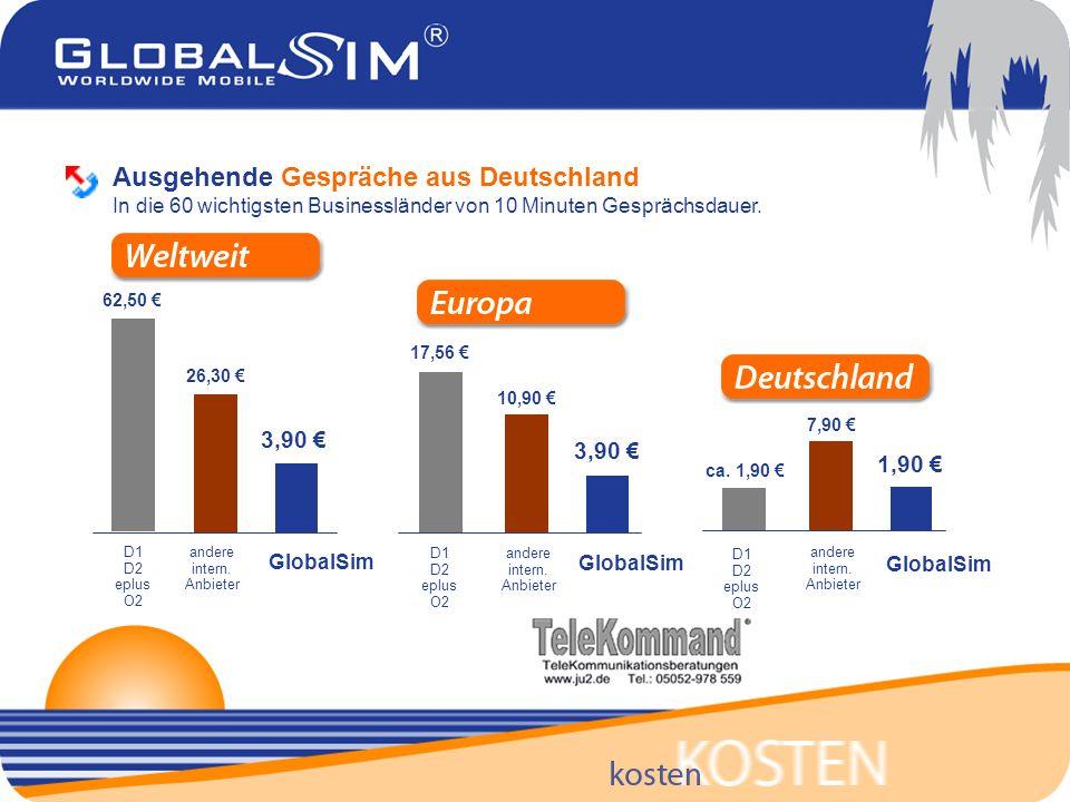 Ausgehende Gespräche aus Deutschland In die 60 wichtigsten Businessländer von 10 Minuten Gesprächsdauer.