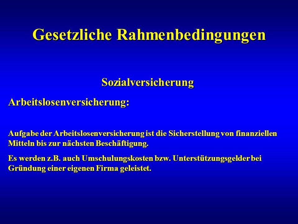 Gesetzliche Rahmenbedingungen SozialversicherungArbeitslosenversicherung: Aufgabe der Arbeitslosenversicherung ist die Sicherstellung von finanziellen