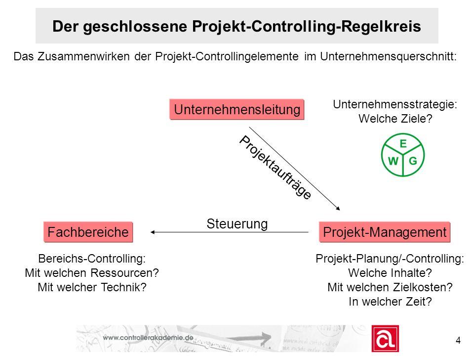 Der geschlossene Projekt-Controlling-Regelkreis Das Zusammenwirken der Projekt-Controllingelemente im Unternehmensquerschnitt: Unternehmensleitung Fac