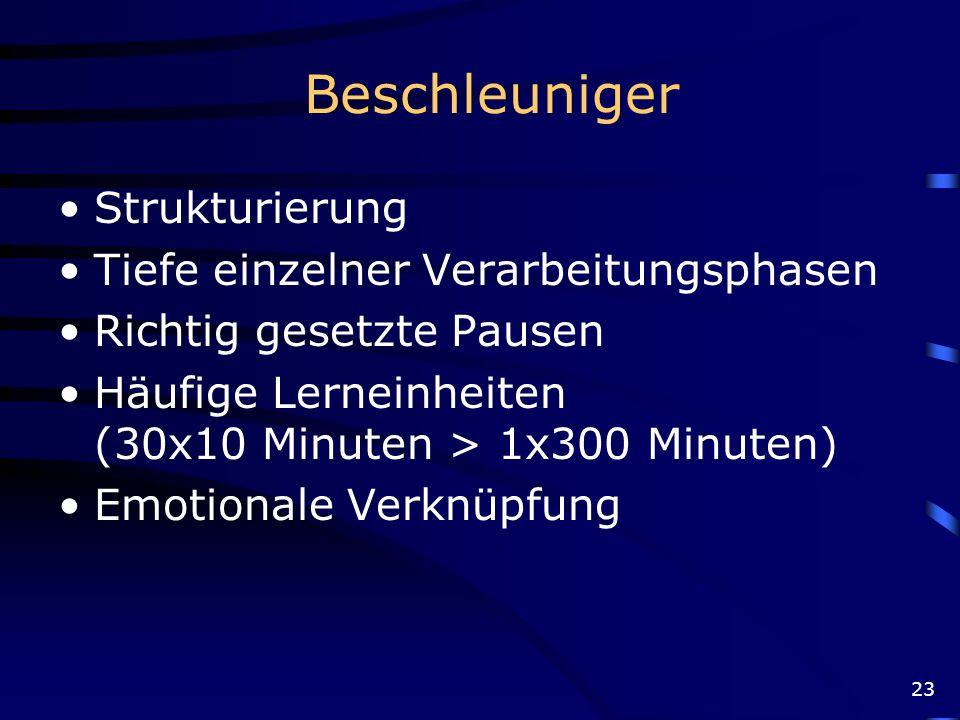 23 Beschleuniger Strukturierung Tiefe einzelner Verarbeitungsphasen Richtig gesetzte Pausen Häufige Lerneinheiten (30x10 Minuten > 1x300 Minuten) Emot