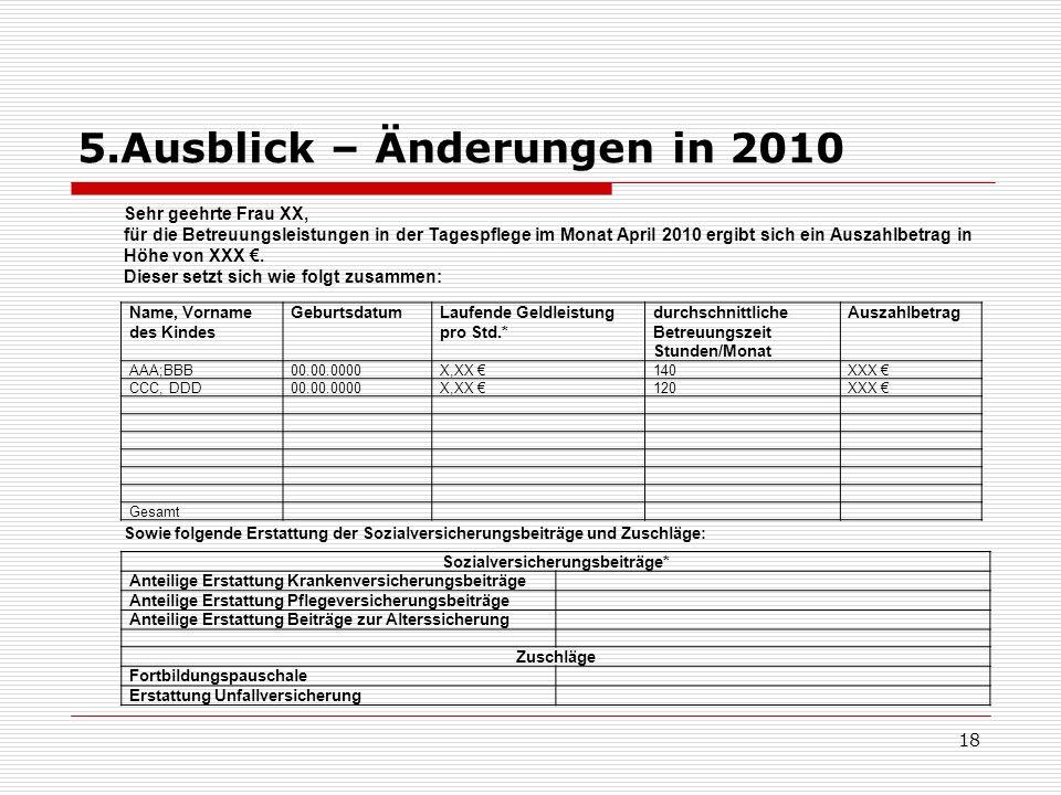 5.Ausblick – Änderungen in 2010 18 Sehr geehrte Frau XX, für die Betreuungsleistungen in der Tagespflege im Monat April 2010 ergibt sich ein Auszahlbetrag in Höhe von XXX.