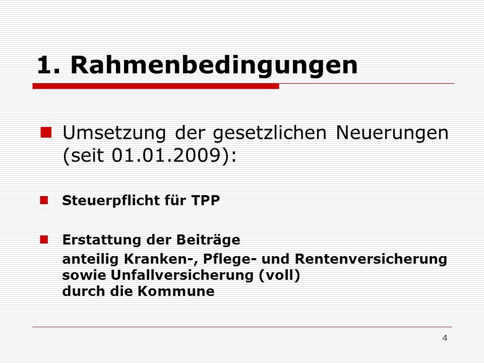 1. Rahmenbedingungen Umsetzung der gesetzlichen Neuerungen (seit 01.01.2009): Steuerpflicht für TPP Erstattung der Beiträge anteilig Kranken-, Pflege-