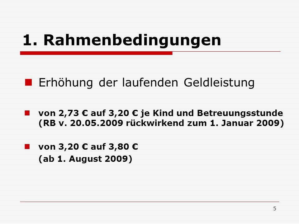 1. Rahmenbedingungen Erhöhung der laufenden Geldleistung von 2,73 auf 3,20 je Kind und Betreuungsstunde (RB v. 20.05.2009 rückwirkend zum 1. Januar 20