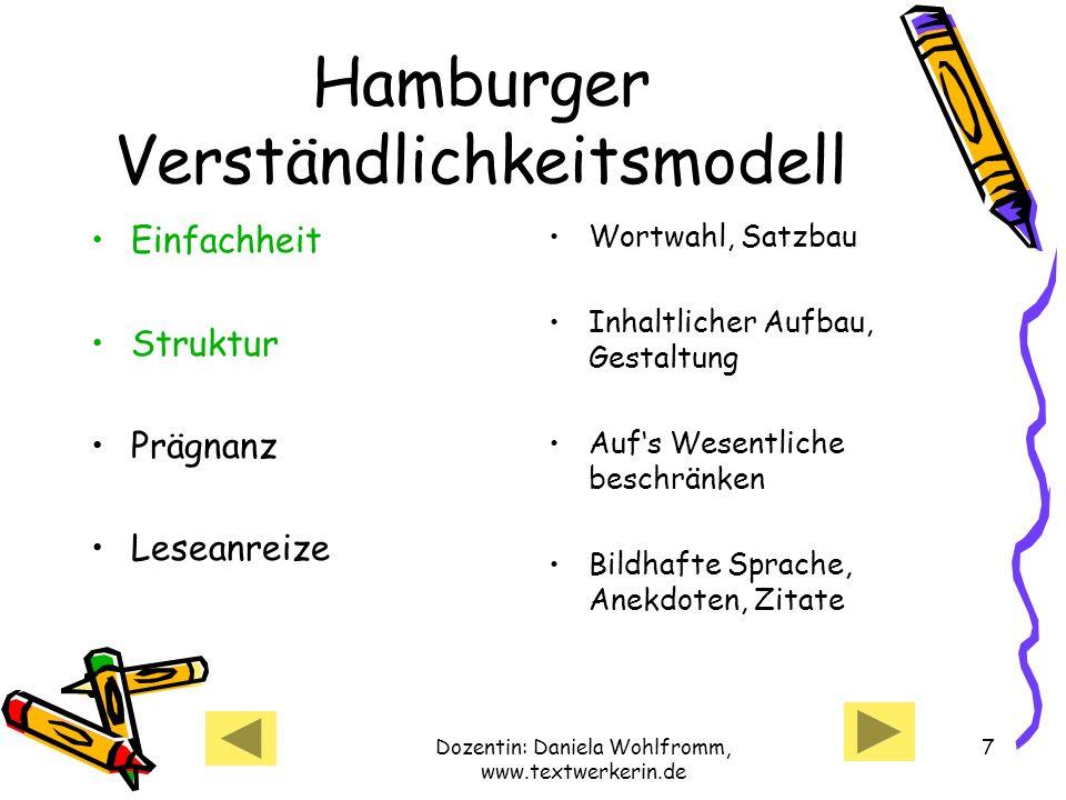 Dozentin: Daniela Wohlfromm, www.textwerkerin.de 18 Die richtige Satzlänge Beispiel: Ich lade Sie zu meinem Vortrag Schriftliche Kommunikation, der am 5.