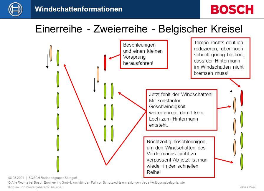 06.03.2004 | BOSCH Radsportgruppe Stuttgart © Alle Rechte bei Bosch Engineering GmbH, auch für den Fall von Schutzrechtsanmeldungen. Jede Verfügungsbe