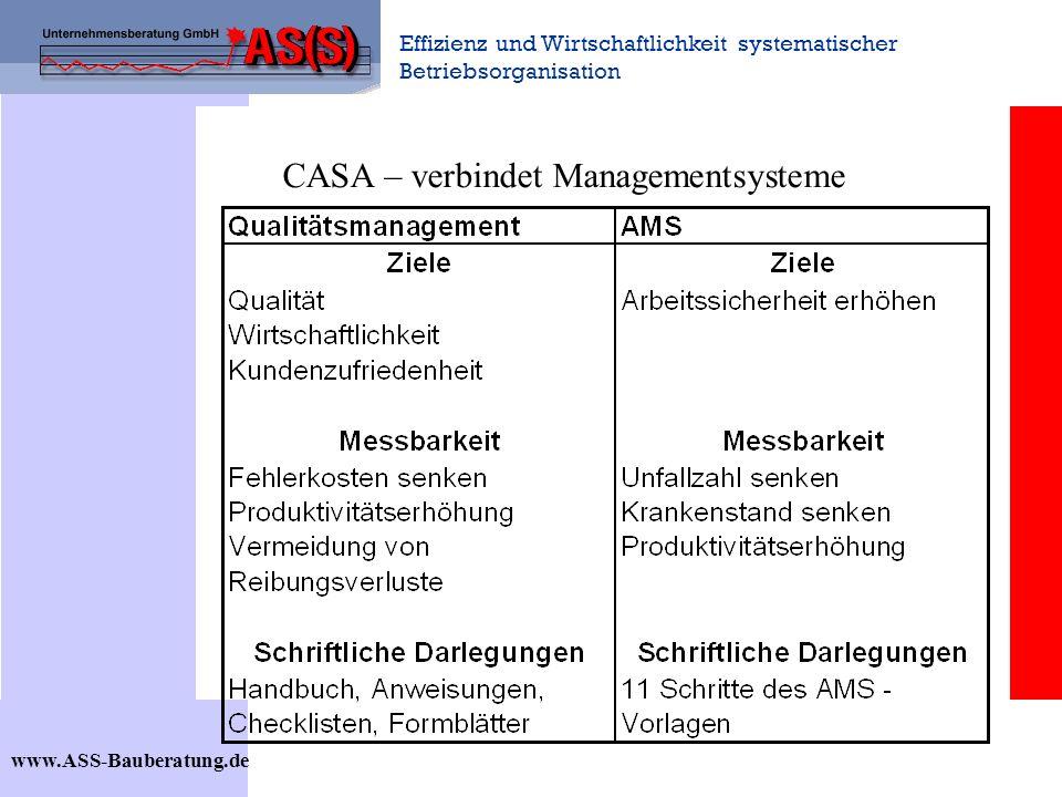 Effizienz und Wirtschaftlichkeit systematischer Betriebsorganisation www.ASS-Bauberatung.de CASA – verbindet Managementsysteme