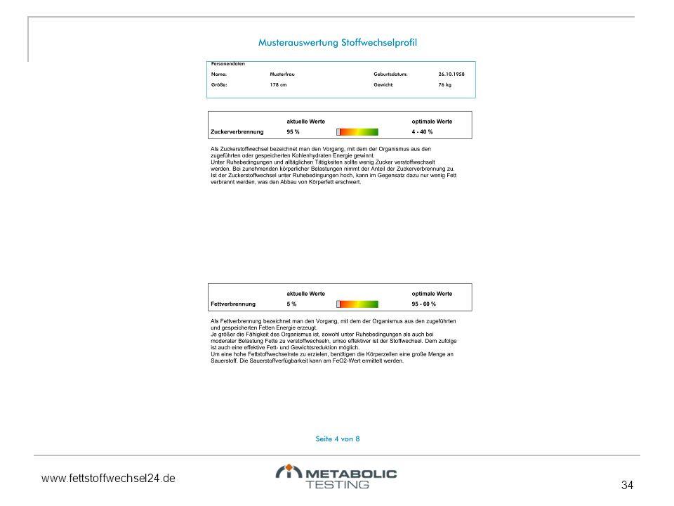www.fettstoffwechsel24.de 34
