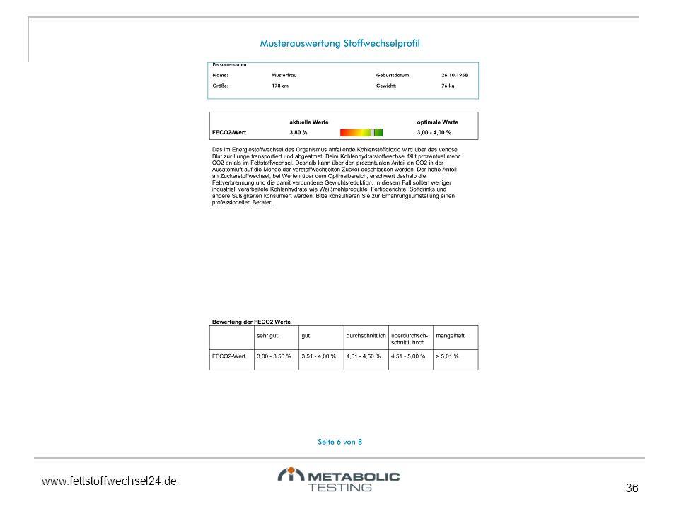 www.fettstoffwechsel24.de 36