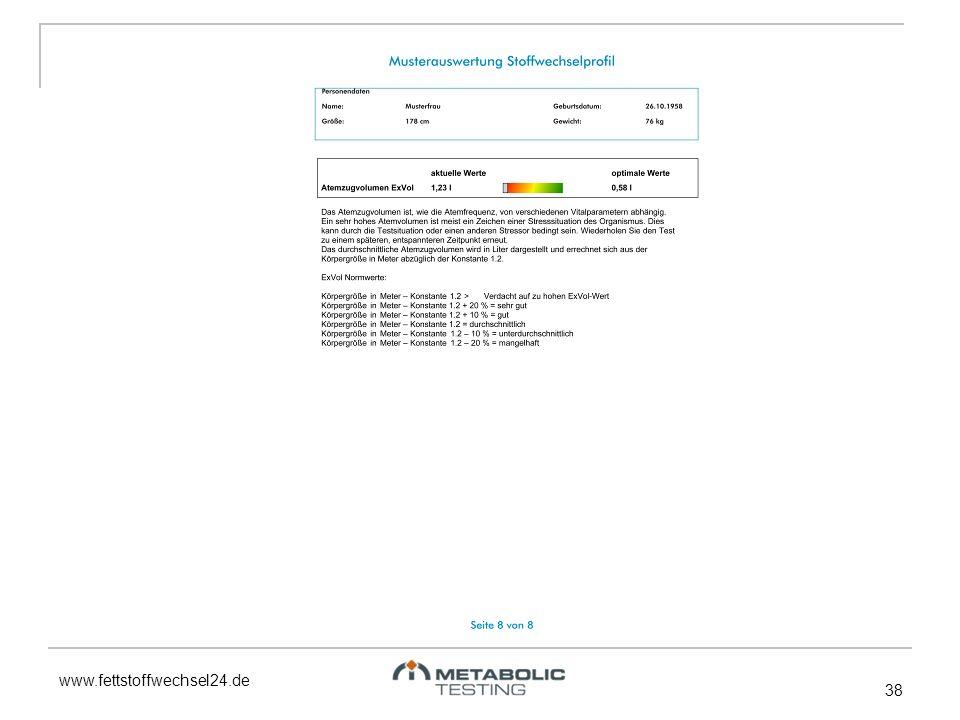www.fettstoffwechsel24.de 38