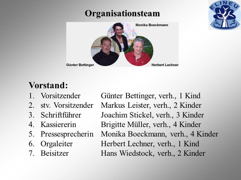 Organisationsteam Vorstand: 1.VorsitzenderGünter Bettinger, verh., 1 Kind 2.stv. VorsitzenderMarkus Leister, verh., 2 Kinder 3.SchriftführerJoachim St