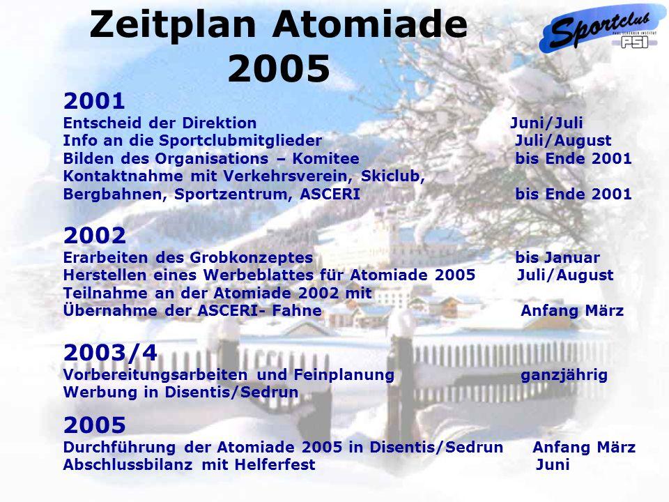 2002 Erarbeiten des Grobkonzeptes bis Januar Herstellen eines Werbeblattes für Atomiade 2005 Juli/August Teilnahme an der Atomiade 2002 mit Übernahme