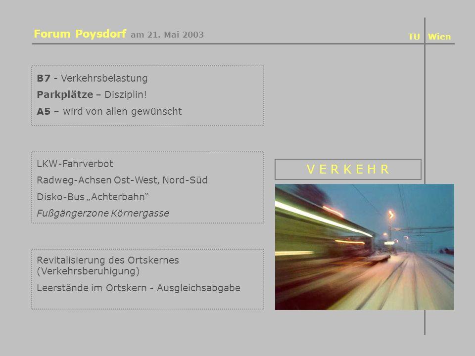 B7 - Verkehrsbelastung Parkplätze – Disziplin. A5 – wird von allen gewünscht Forum Poysdorf am 21.