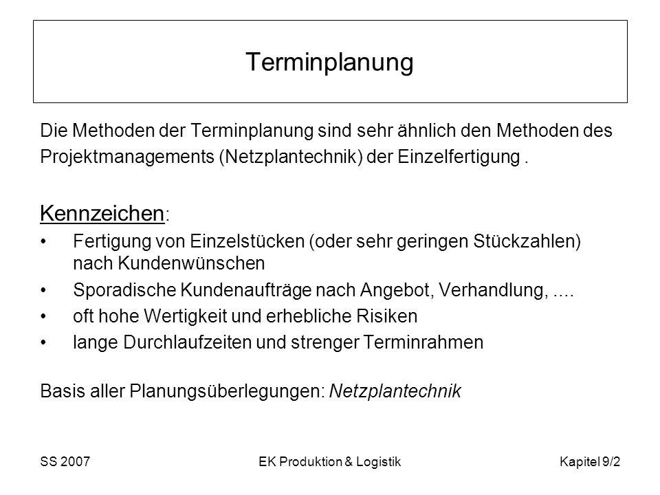 SS 2007EK Produktion & LogistikKapitel 9/23 Beispiel – Auftragsprioritäten V Lösung bei Einplanung von Vorgängen nach den Regeln: Projekt 3 vor Projekt 1 und Projekt 1 vor Projekt 2 sowie vorrangige Einplanung der längeren Vorgänge wenn sie zum gleichen Projekt gehören Einhaltung der Kapazitätsgrenzen keine Sicherstellung, dass es sich um eine optimale Ressourcenbelegung handelt