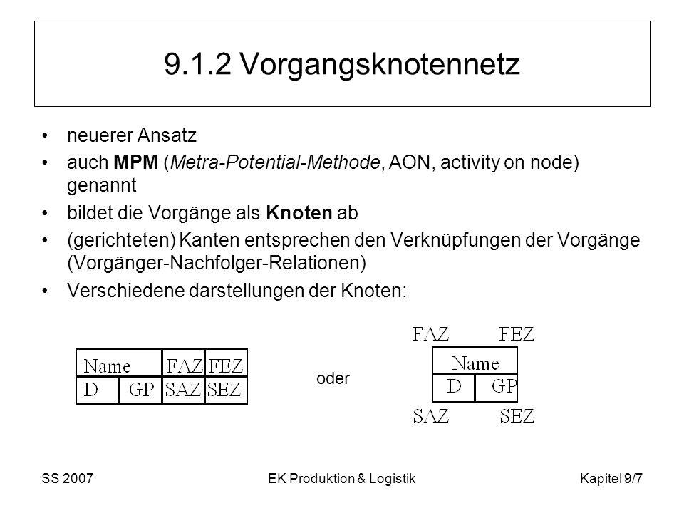 SS 2007EK Produktion & LogistikKapitel 9/8 (1) Vorwärtsrechnung Ermittlung von: FAZ...frühest möglicher Anfangszeitpunkt und FEZ...frühest möglicher Endzeitpunkt Vorwärtsrechnung: von links (Start) nach rechts (Ende), wobei FEZ = FAZ + D FAZ = Maximum der FEZ aller (unmittelbaren) Vorgänger FEZ des letzten Knotens = kürzeste Projektlänge, frühester Fertigungszeitpunkt des Auftrages Beispiel