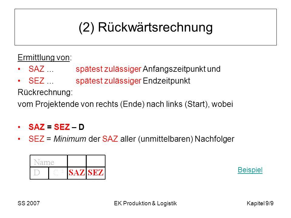 SS 2007EK Produktion & LogistikKapitel 9/10 (3) Gesamtpuffer Ermittlung von : GP = SEZ - FEZ Wie weit kann der jeweilige Vorgang nach hinten verschoben werden, ohne die Fertigstellung des Projektes zu verzögern.